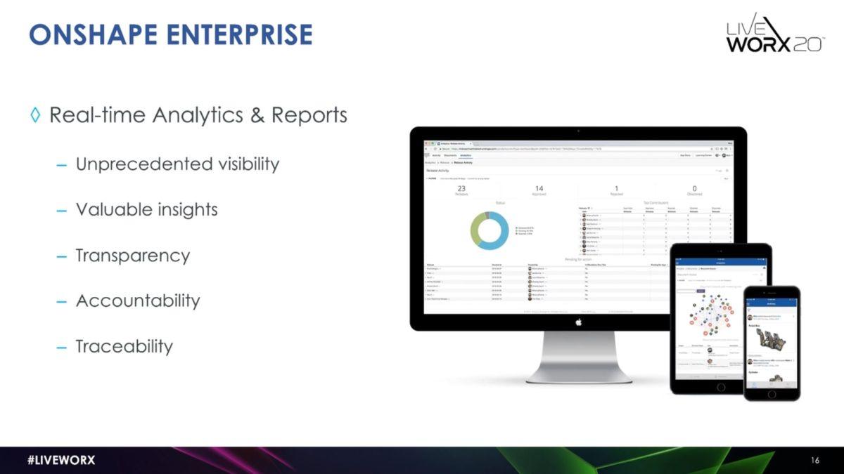 Analyse-Komponenten von Onshape Enterprise