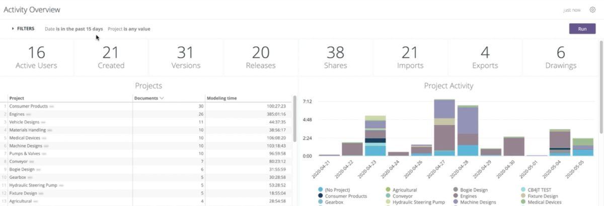 Aktivitäten-Überblick in Onshape Enterprise