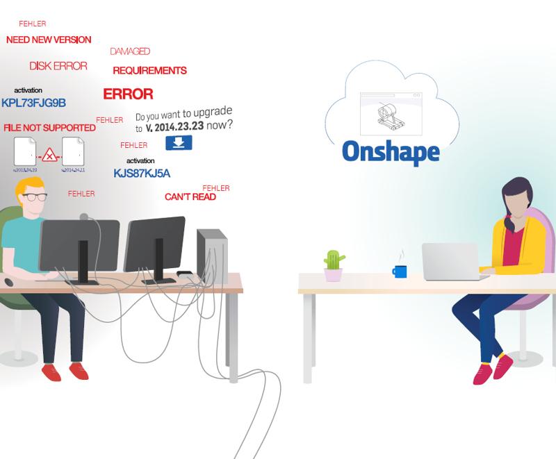 herkömmliches CAD vs. Onshape