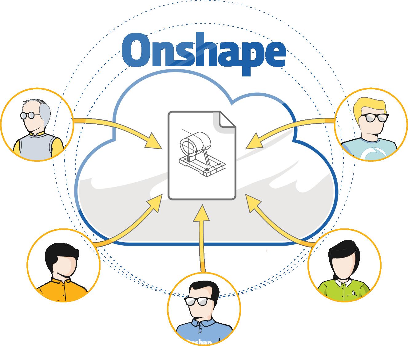 Onshape macht Zusammenarbeit in der Cloud möglich